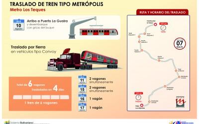 Trasladan décimo séptimo Tren Metrópolis hasta patio de Las Adjuntas